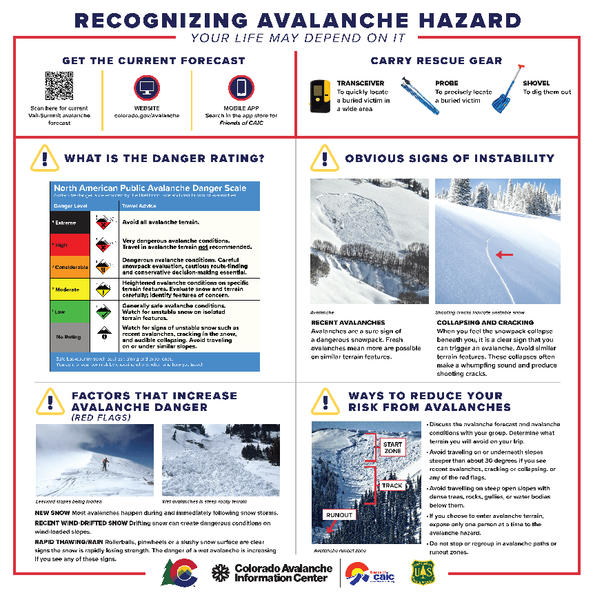 Recognizing Avalanche Hazard